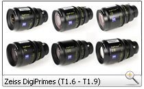 Zeiss DigiPrimes (T1.6 - T1.9)